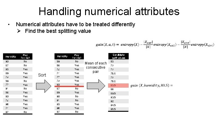 Handling numerical attributes • Numerical attributes have to be treated differently Ø Find the