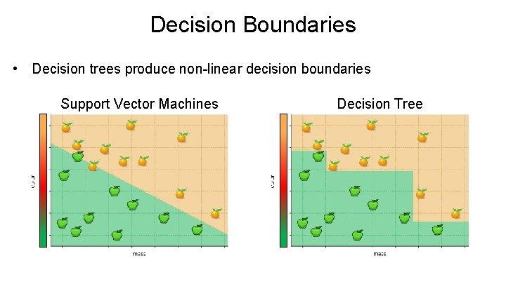 Decision Boundaries • Decision trees produce non-linear decision boundaries Support Vector Machines Decision Tree