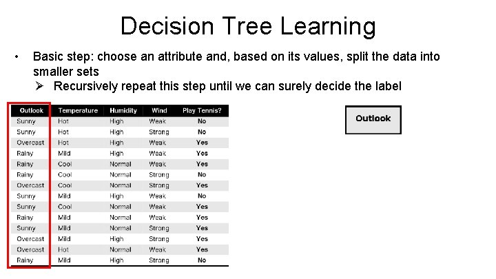 Decision Tree Learning • Basic step: choose an attribute and, based on its values,