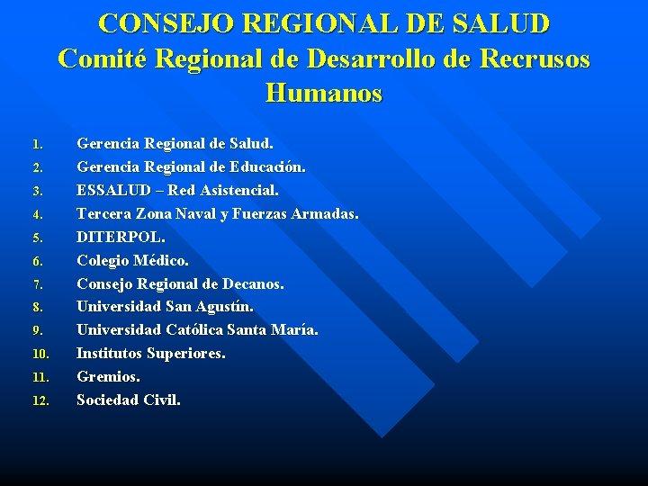 CONSEJO REGIONAL DE SALUD Comité Regional de Desarrollo de Recrusos Humanos 1. 2. 3.