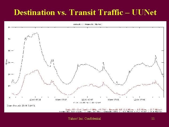 Destination vs. Transit Traffic – UUNet Yahoo! Inc. Confidential 11