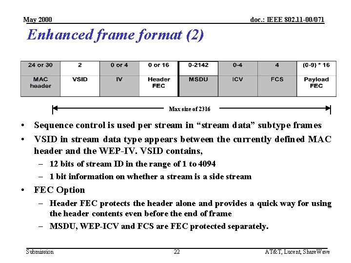 May 2000 doc. : IEEE 802. 11 -00/071 Enhanced frame format (2) Max size