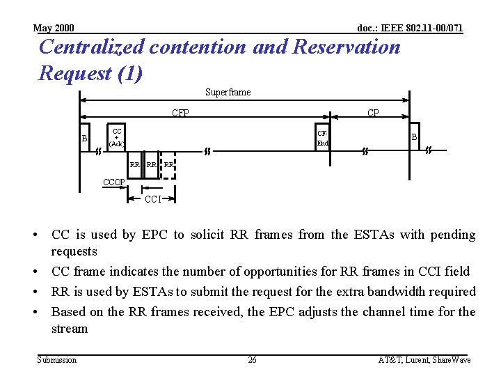 May 2000 doc. : IEEE 802. 11 -00/071 Centralized contention and Reservation Request (1)
