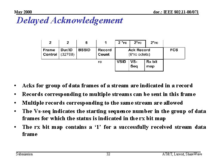 May 2000 doc. : IEEE 802. 11 -00/071 Delayed Acknowledgement • • Acks for