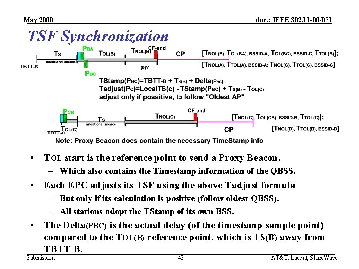 May 2000 doc. : IEEE 802. 11 -00/071 TSF Synchronization • TOL start is