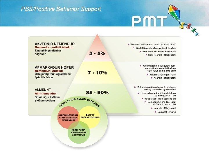 PBS/Positive Behavior Support