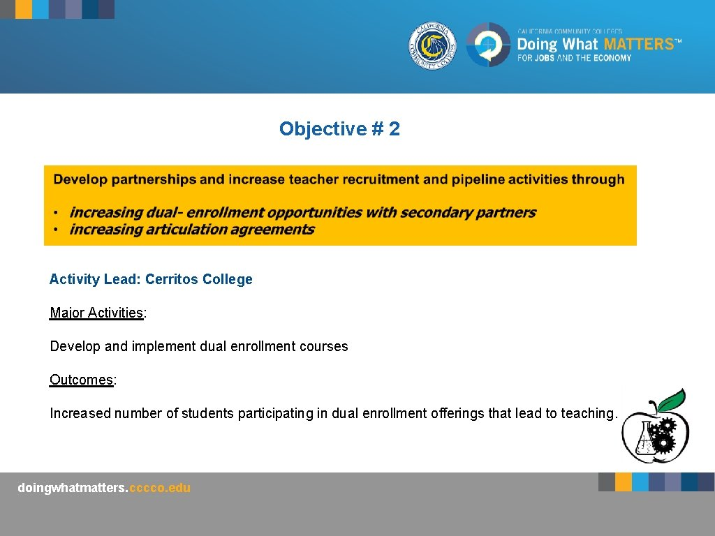 Objective # 2 Activity Lead: Cerritos College Major Activities: Develop and implement dual enrollment