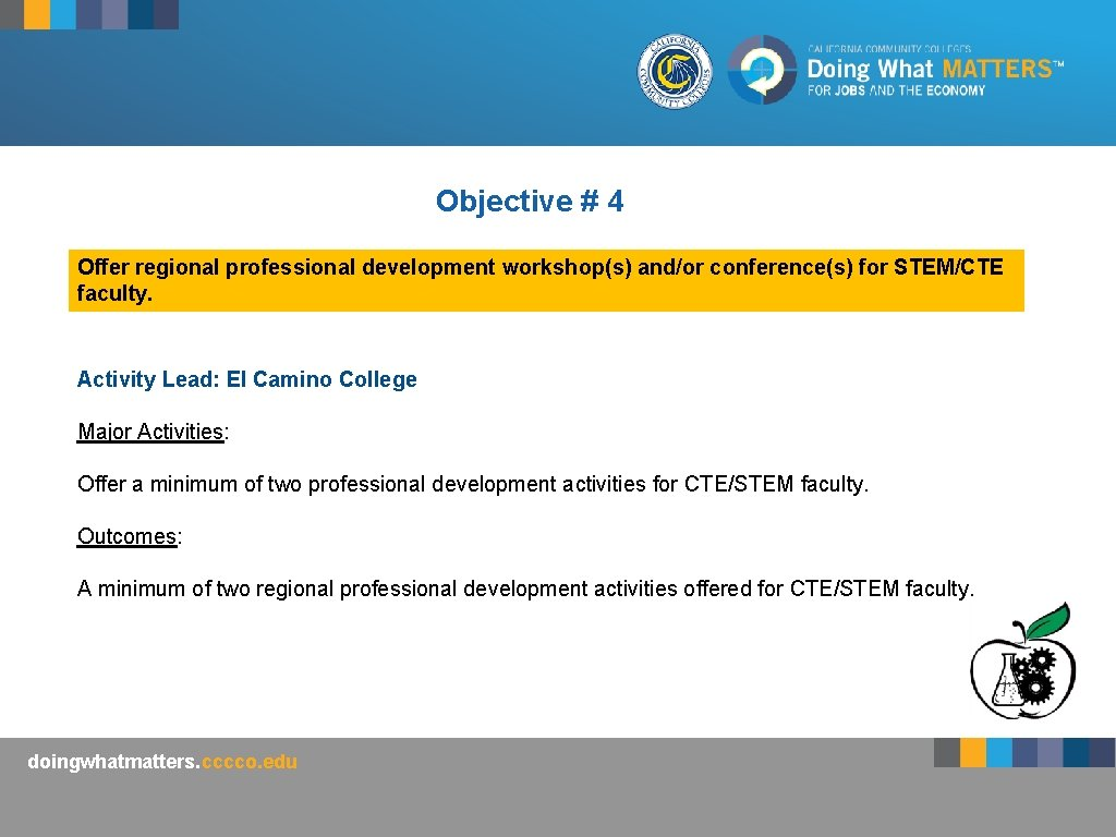 Objective # 4 Offer regional professional development workshop(s) and/or conference(s) for STEM/CTE faculty. Activity