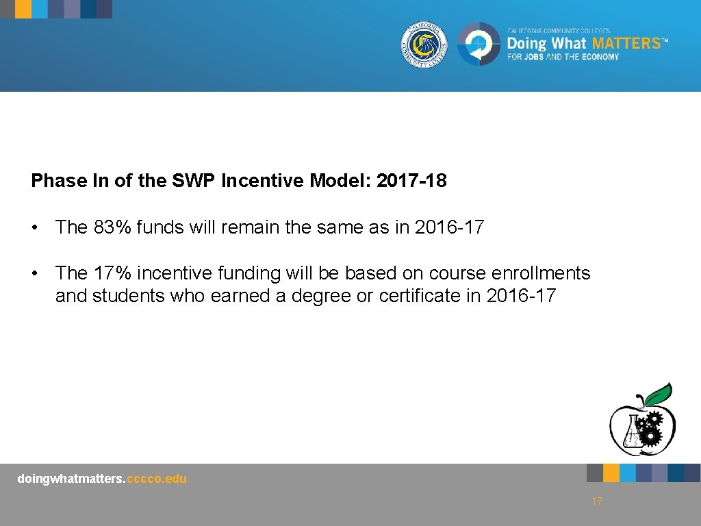 Phase In of the SWP Incentive Model: 2017 -18 • The 83% funds will