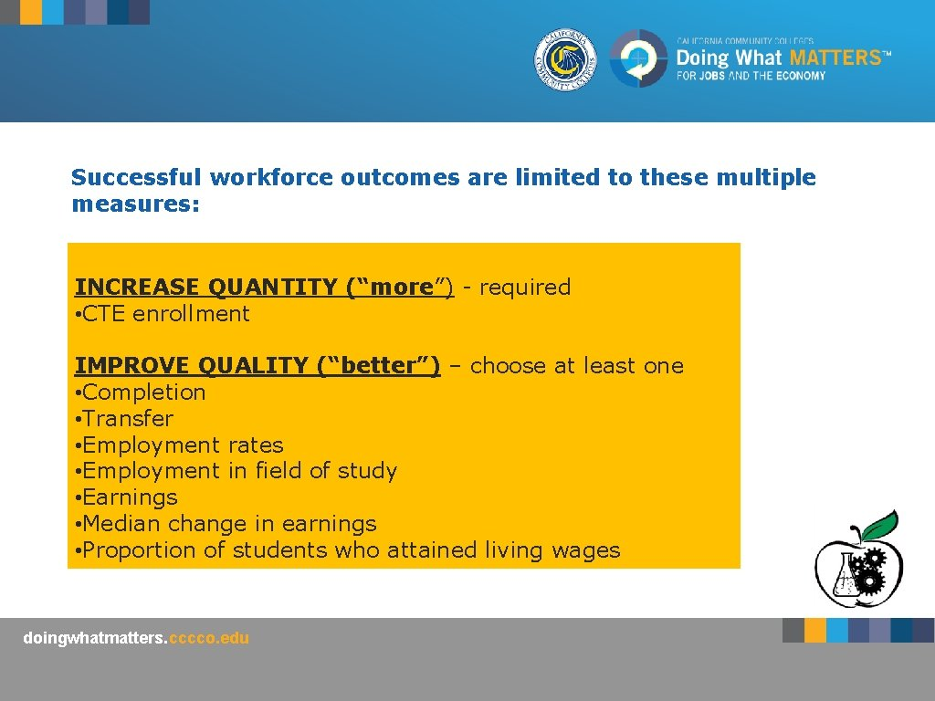 """Successful workforce outcomes are limited to these multiple measures: INCREASE QUANTITY (""""more"""") - required"""