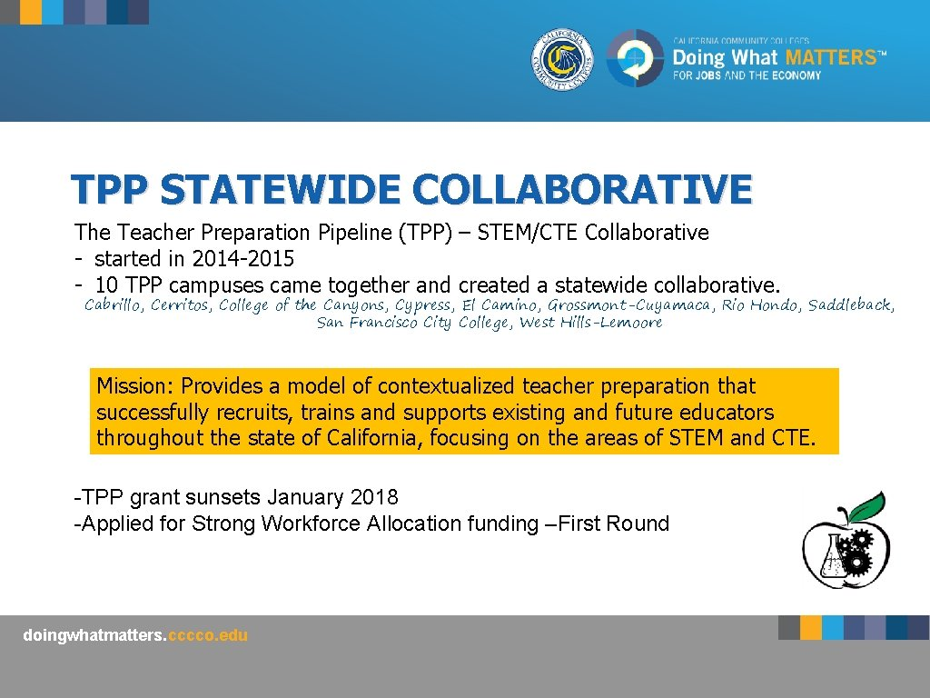 TPP STATEWIDE COLLABORATIVE The Teacher Preparation Pipeline (TPP) – STEM/CTE Collaborative - started in