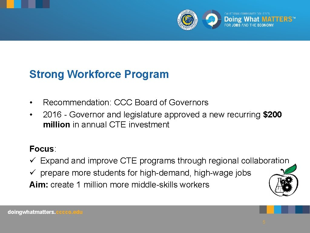 Strong Workforce Program • • Recommendation: CCC Board of Governors 2016 - Governor and