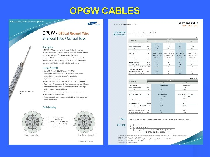 OPGW CABLES