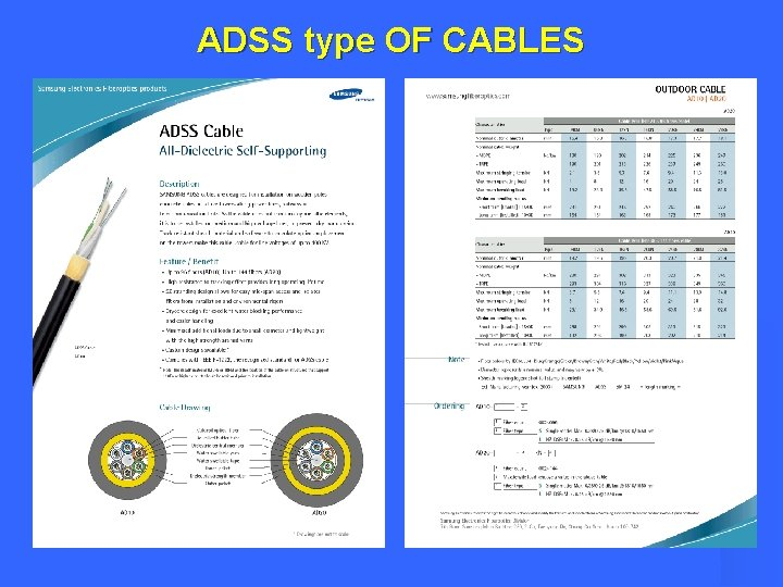 ADSS type OF CABLES