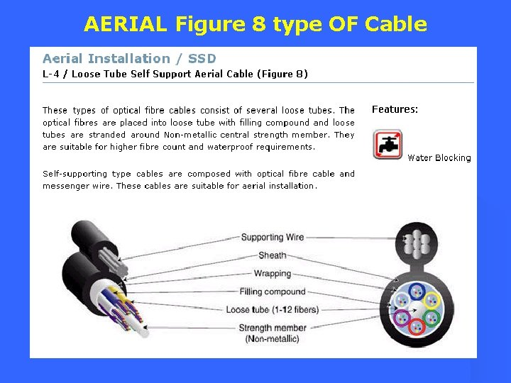 AERIAL Figure 8 type OF Cable