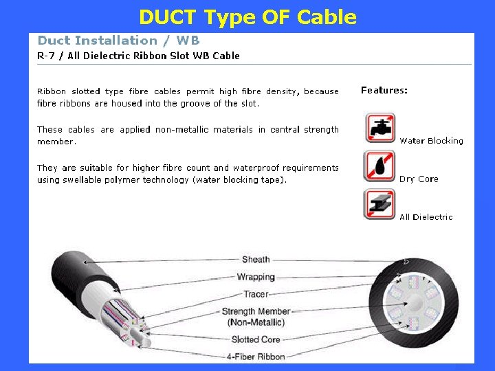 DUCT Type OF Cable