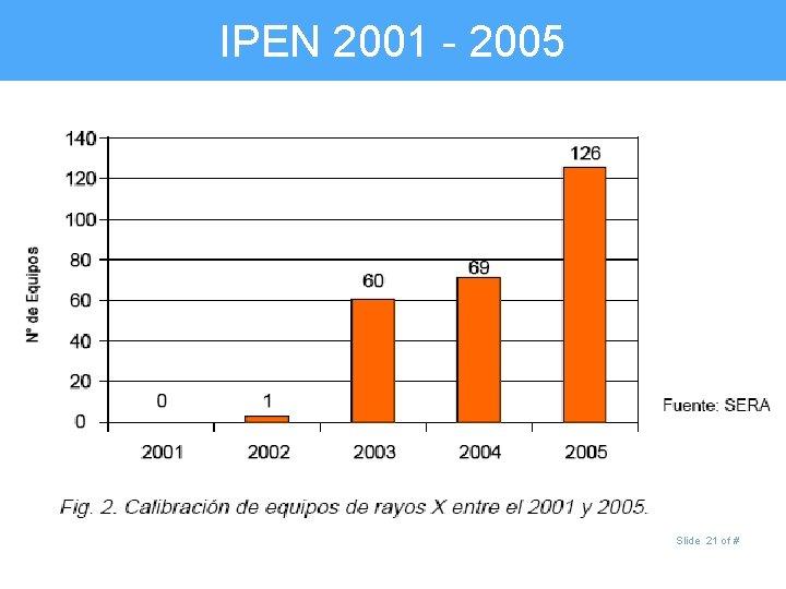 IPEN 2001 - 2005 Slide 21 of #
