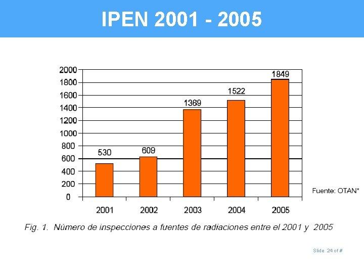 IPEN 2001 - 2005 Slide 24 of #
