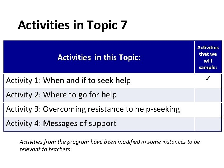 Activities in Topic 7 Activities in this Topic: Activities that we will sample: Activity