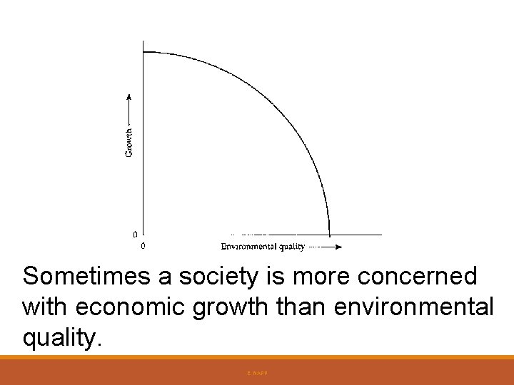 Sometimes a society is more concerned with economic growth than environmental quality. E. NAPP