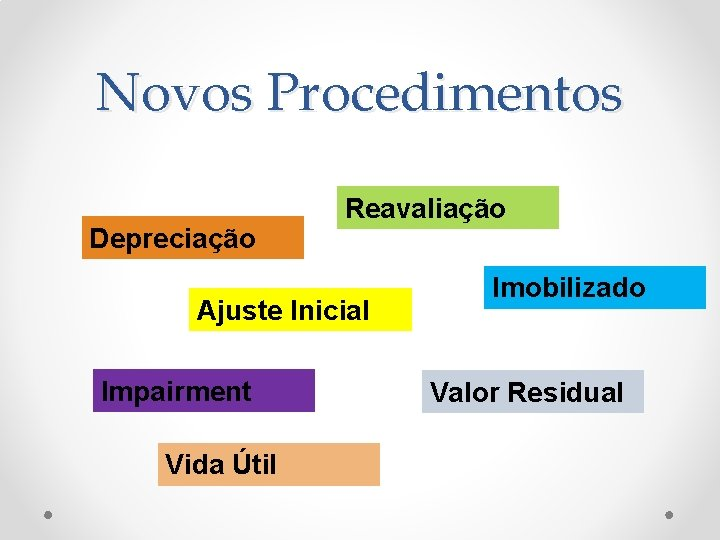 Novos Procedimentos Depreciação Reavaliação Ajuste Inicial Impairment Vida Útil Imobilizado Valor Residual