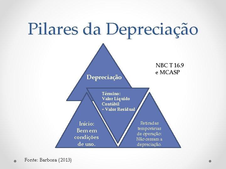 Pilares da Depreciação NBC T 16. 9 e MCASP Término: Valor Líquido Contábil =