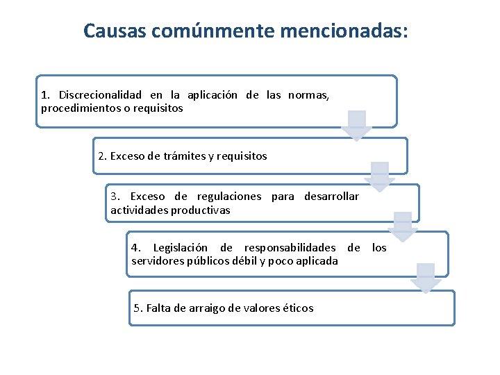 Causas comúnmente mencionadas: 1. Discrecionalidad en la aplicación de las normas, procedimientos o requisitos