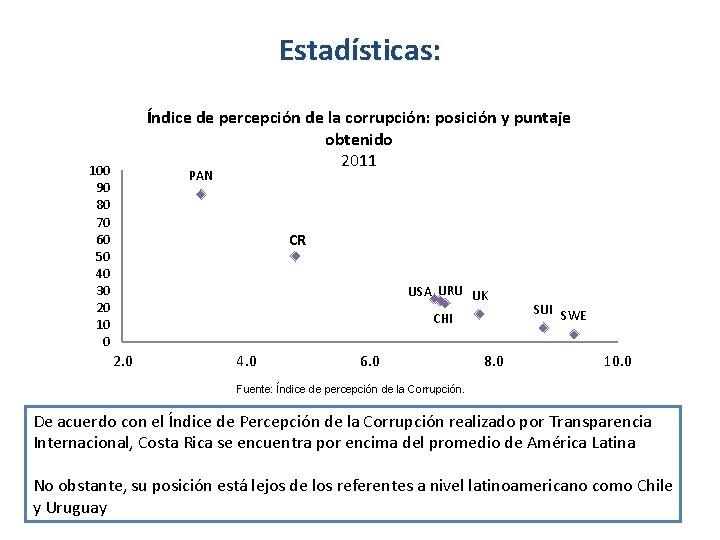 Estadísticas: Índice de percepción de la corrupción: posición y puntaje obtenido 2011 100 90