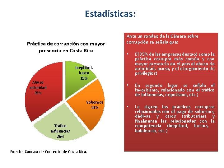 Estadísticas: Práctica de corrupción con mayor presencia en Costa Rica Ante un sondeo de