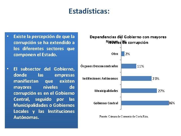 Estadísticas: • Existe la percepción de que la corrupción se ha extendido a los