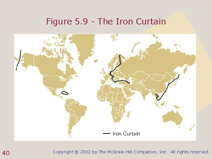 Figure 5. 9 - The Iron Curtain 40 Copyright © 2002 by The Mc.