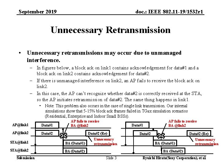 doc. : IEEE 802. 11 -19/1532 r 1 September 2019 Unnecessary Retransmission • Unnecessary