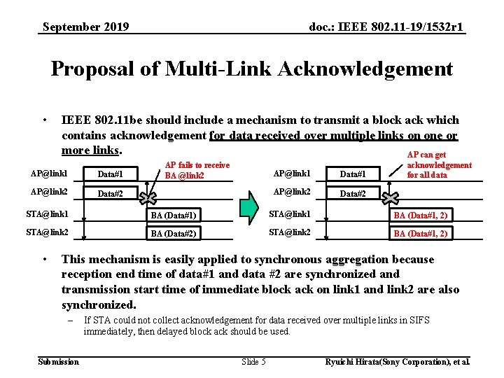 doc. : IEEE 802. 11 -19/1532 r 1 September 2019 Proposal of Multi-Link Acknowledgement