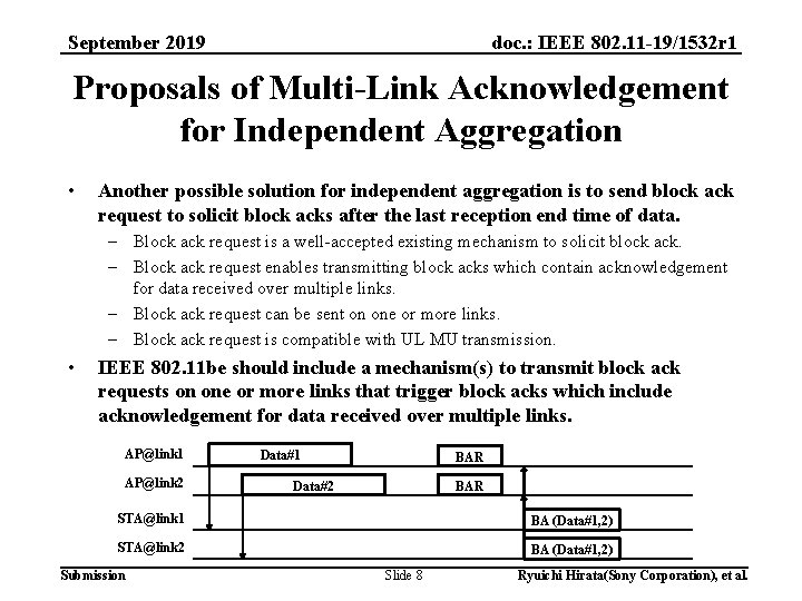 doc. : IEEE 802. 11 -19/1532 r 1 September 2019 Proposals of Multi-Link Acknowledgement