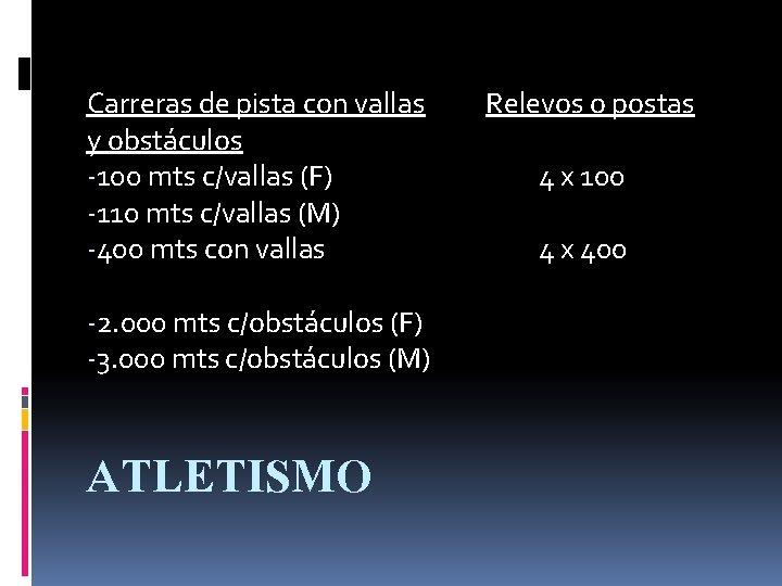 Carreras de pista con vallas y obstáculos -100 mts c/vallas (F) -110 mts c/vallas