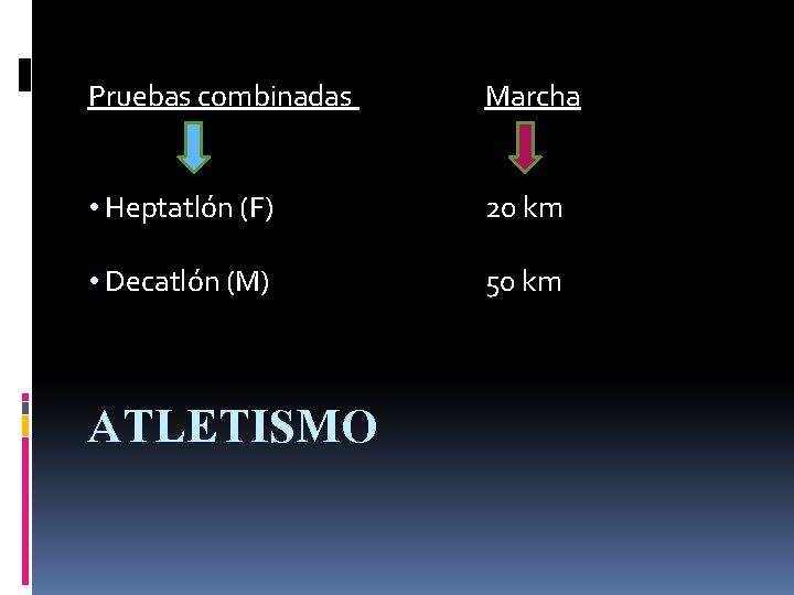 Pruebas combinadas Marcha • Heptatlón (F) 20 km • Decatlón (M) 50 km ATLETISMO