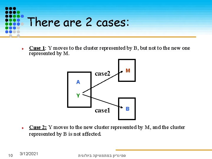 There are 2 cases: Case 1: Y moves to the cluster represented by B,