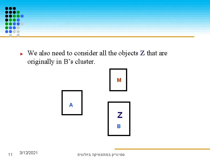 We also need to consider all the objects Z that are originally in B's