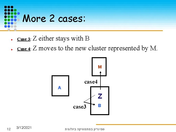 More 2 cases: Case 3: Z either stays with B Case 4: Z moves
