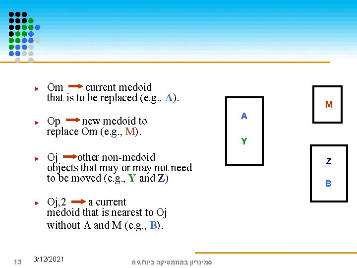 Om current medoid that is to be replaced (e. g. , A). Op new