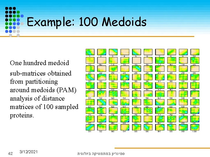 Example: 100 Medoids One hundred medoid sub-matrices obtained from partitioning around medoids (PAM) analysis
