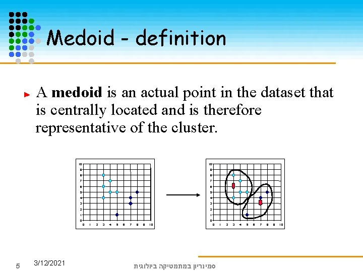 Medoid - definition A medoid is an actual point in the dataset that is