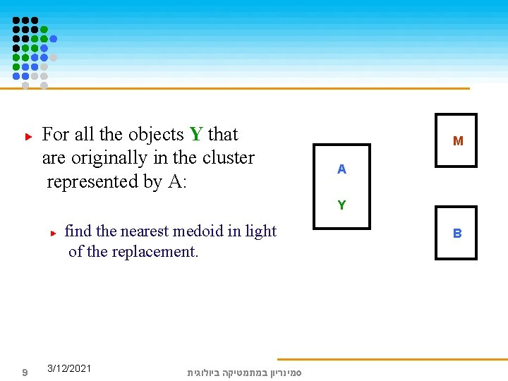 For all the objects Y that are originally in the cluster represented by A: