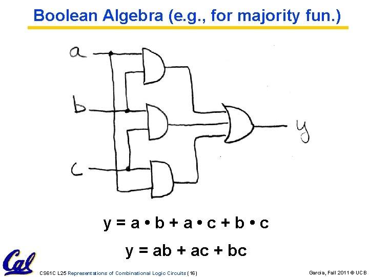 Boolean Algebra (e. g. , for majority fun. ) y = a • b