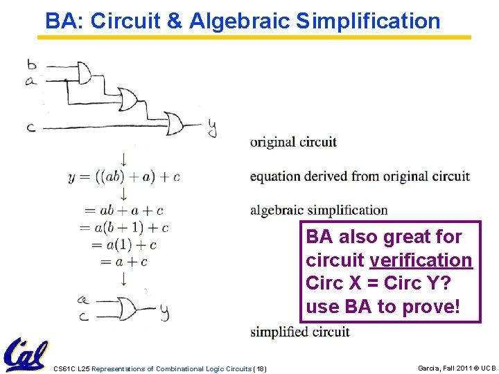 BA: Circuit & Algebraic Simplification BA also great for circuit verification Circ X =