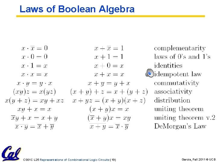 Laws of Boolean Algebra CS 61 C L 25 Representations of Combinational Logic Circuits