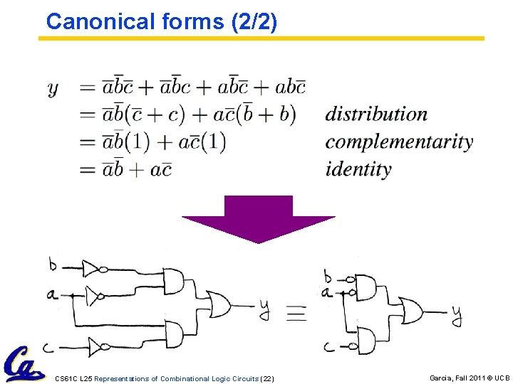 Canonical forms (2/2) CS 61 C L 25 Representations of Combinational Logic Circuits (22)