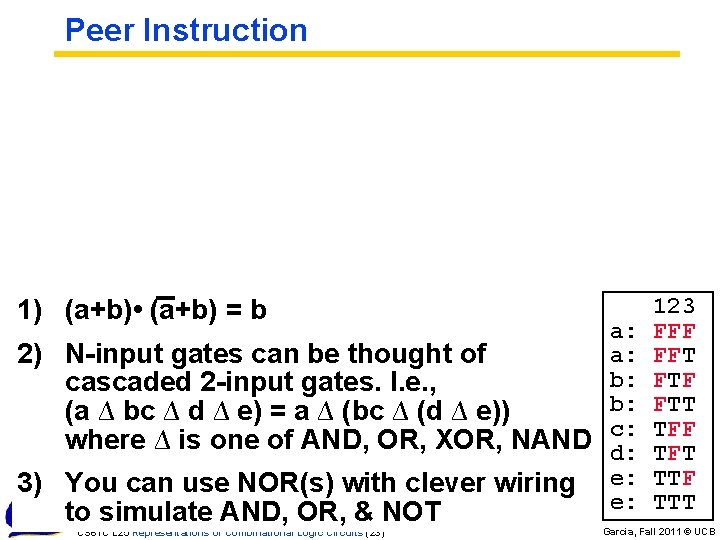 Peer Instruction 1) (a+b) • (a+b) = b 123 a: FFF a: FFT 2)