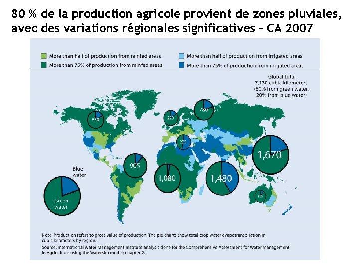 80 % de la production agricole provient de zones pluviales, avec des variations régionales