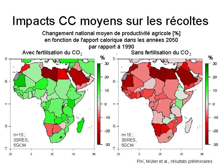 Impacts CC moyens sur les récoltes Changement national moyen de productivité agricole [%] en